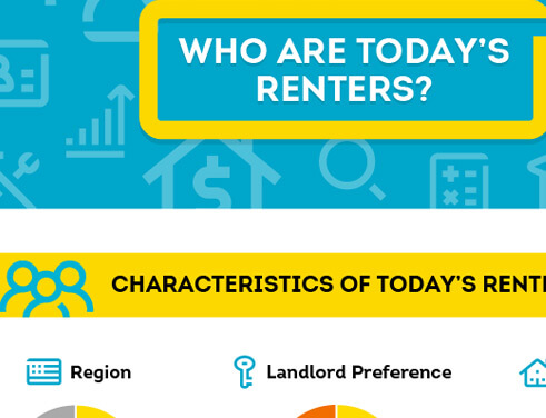 TransUnion Research On Renter Characteristics [INFOGRAPHIC]